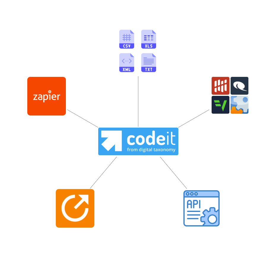 Import data into Codeit